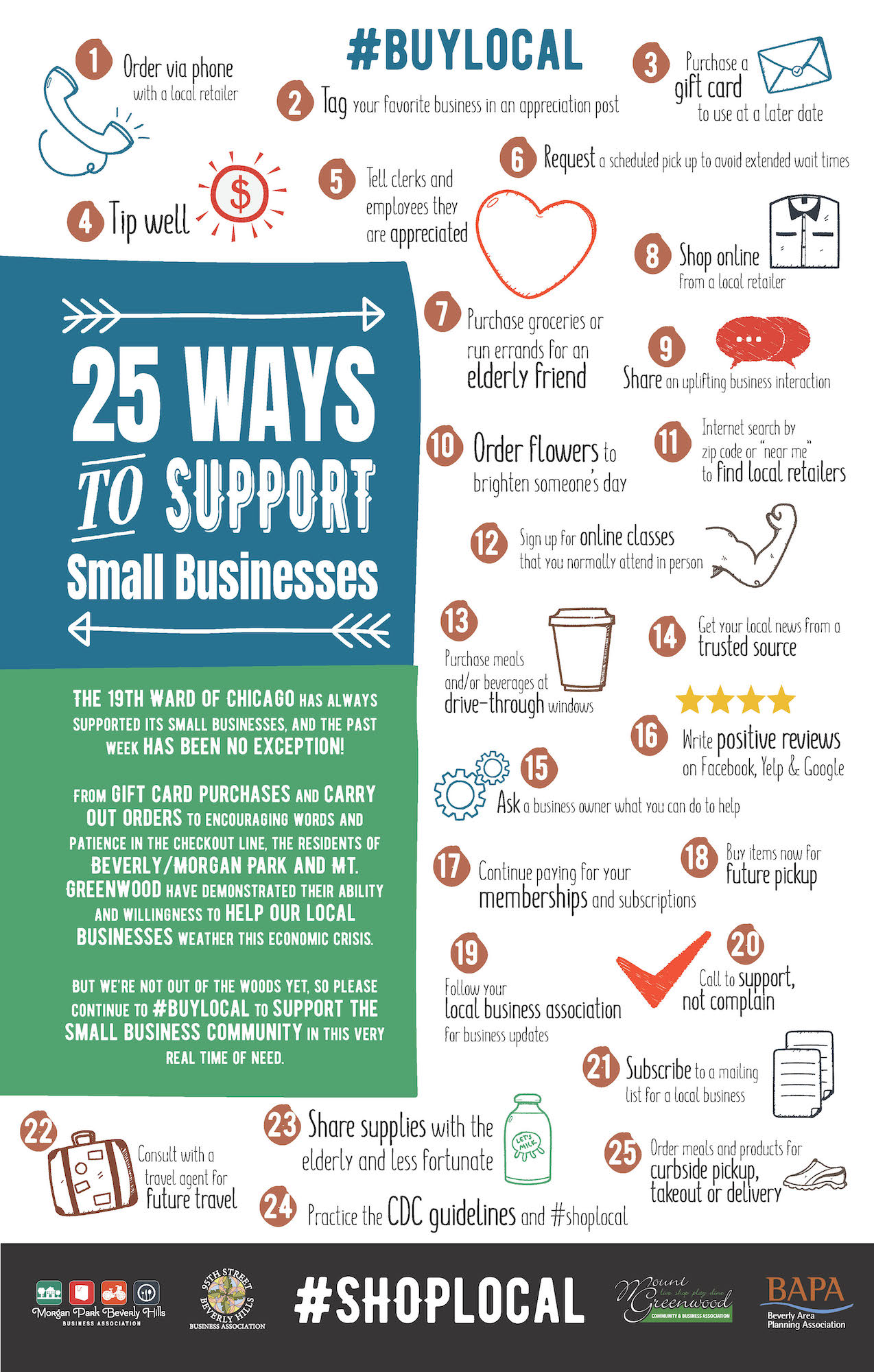 Infographic with 25 ways to support small businesses